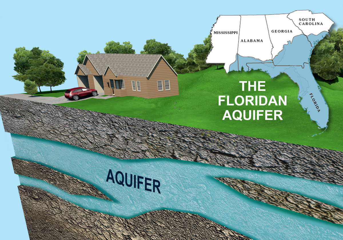 What is the Aquifer?